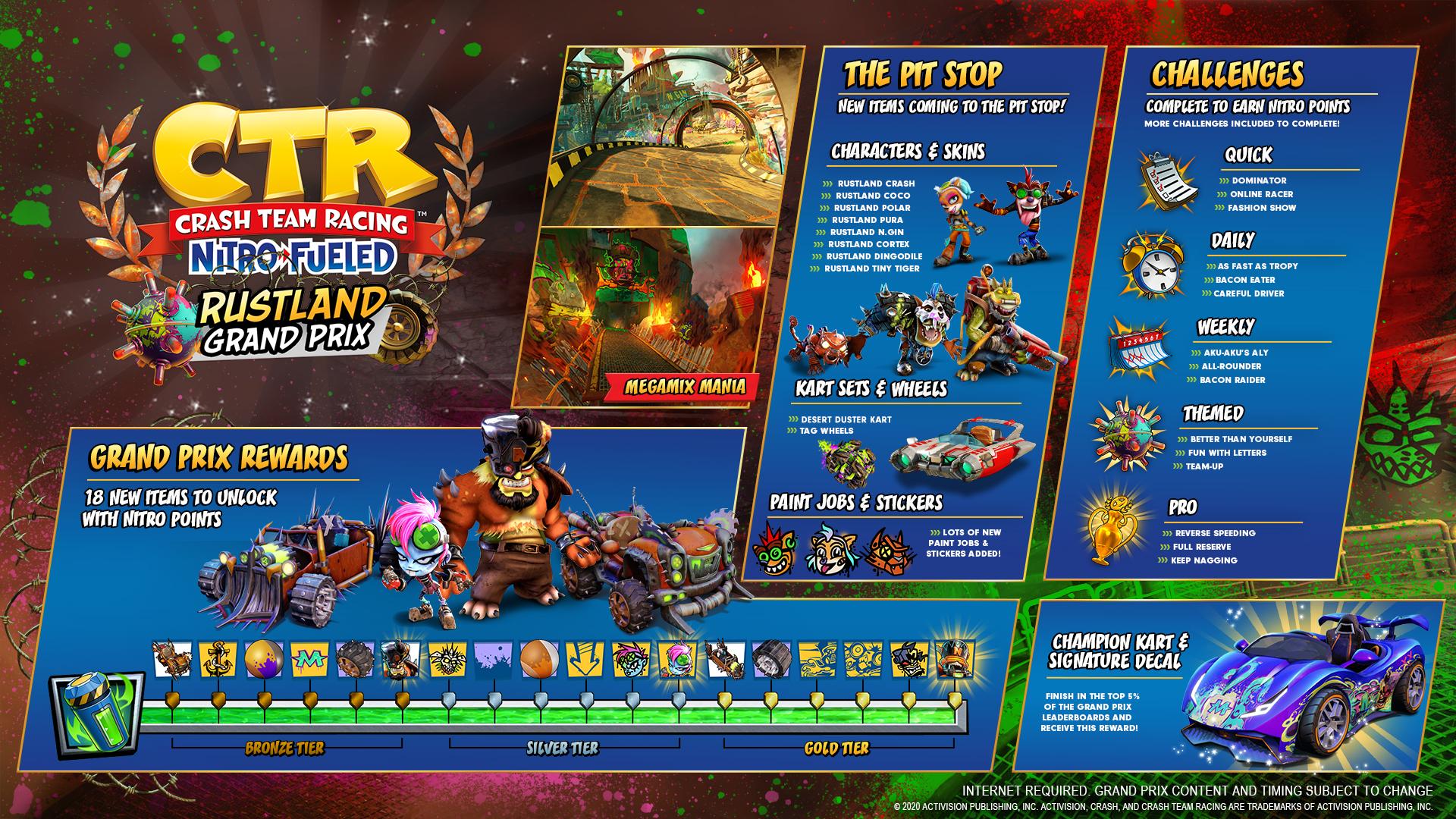 La imagen muestra las diversas recompensas y estilos de los personajes y karts de Rustland Grand Prix.