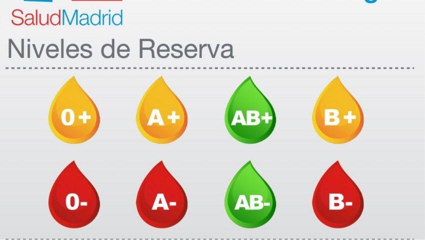 Madrid sangre