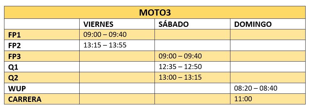 Horarios Moto3